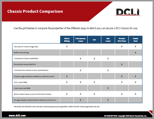 Chassis Product Comparison Grid